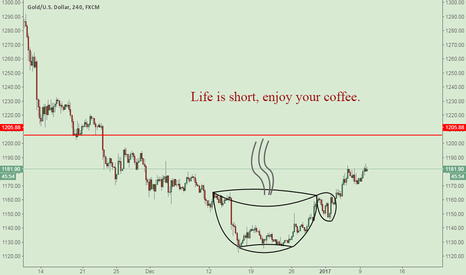 XAUUSD: Life is short, enjoy your coffee.