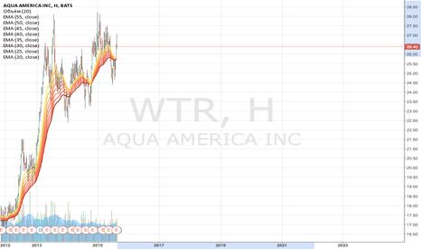 WTR: Aqua America