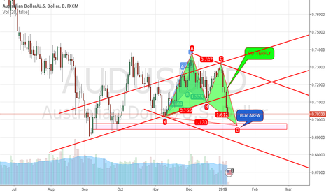 AUDUSD: BUTTERFLY : Down To Up