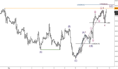 UKOIL: Crude Oil(Brent): Potential False Breakout.Elliott Wave Analysis