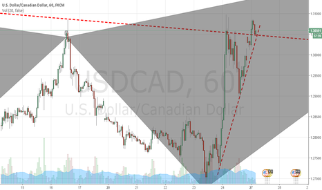 USDCAD: usd/cad for buy