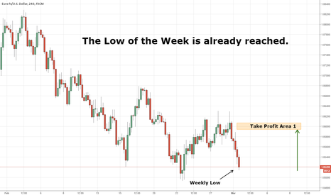 EURUSD: The Low Of The Week Is Already Reached - EURUSD
