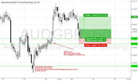 AUDGBP: AUDGBP near-term LONG