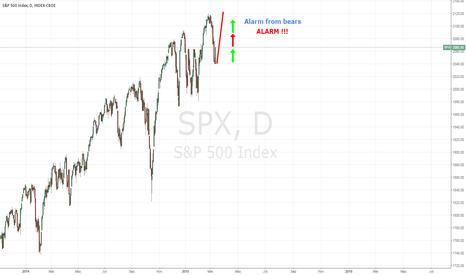 SPX: SPX Long