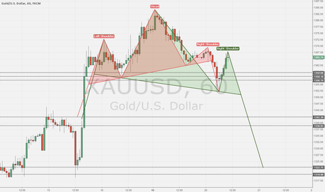 XAUUSD: H&S forming (green one) or already formed (red one) ?