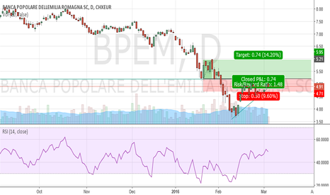 BPEM: Bpem break out
