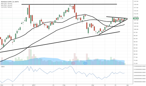 NVDA: $NVDA still time to buy shares before she blows higher...