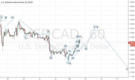 USDCAD: USDCAD wave analysis - 1H view on the current wave structure