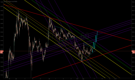BTCUSD: Can BTC break out of the channel?