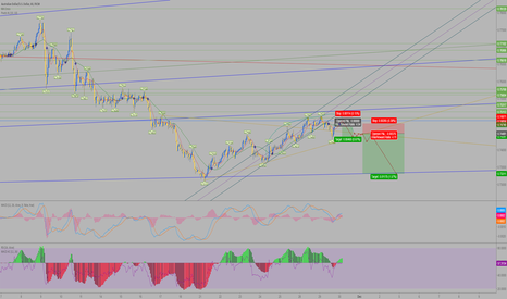 AUDUSD: AUD/USD Two opportunities, One 1HR Another 4HR.