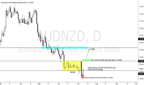 AUDNZD: AUDNZD Looking for a buy ONLY IF