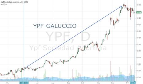 YPF: YPF JUN/13 - ENE/14
