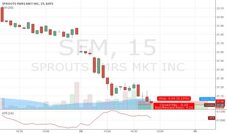 SFM: Trigger! Short SFM