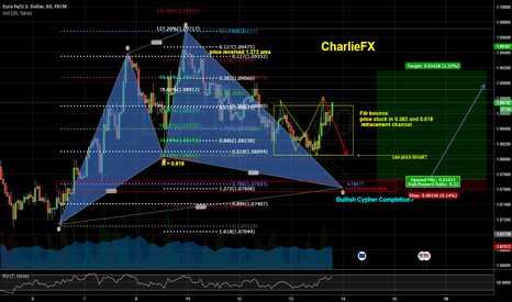 EURUSD: POTENTIAL CYPHER! - HIGH REWARD RATIO! 8 + - PATTERN IN PATTERN