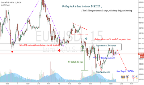 EURUSD: EURUSD : Back to Back trade setups !