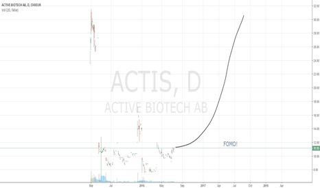ACTI: super long acti
