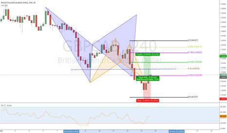 GBPCAD: GBPCAD - Orange Bat goes for targets, after hitting support