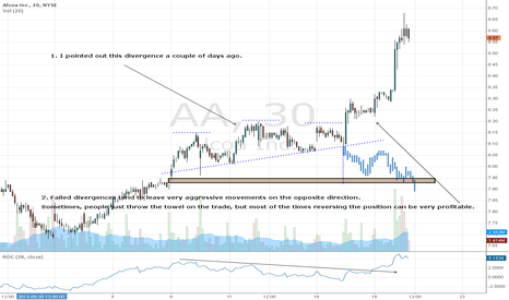 AA: Revisiting a Failed Divergence.