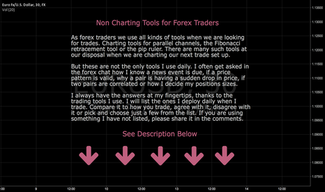 EURUSD: Non Charting Tools for Forex Traders