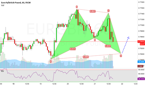 EURGBP: EURGBP - Potential Bullish Bat - Buy Opportunity