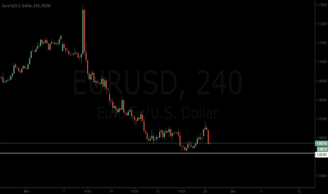 EURUSD: EURUSD simple analysis of the price at 1.05xx and long