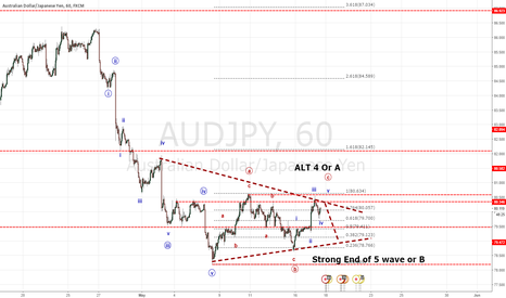 AUDJPY: AUDJPY Ranging and be careful but trend still bearish for now