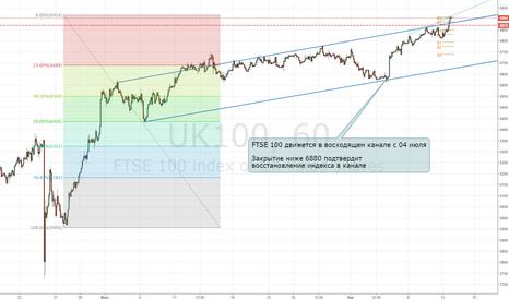 UK100: Продажа FTSE 100 6870 -> 6700