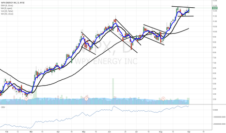 WPX: $WPX - energy stock showing strength