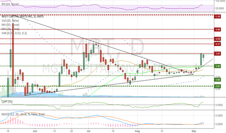 MGT: Pennant breakout