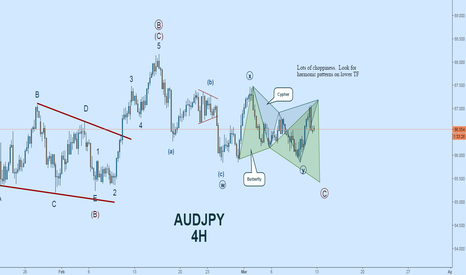 AUDJPY: AUDJPY 4H Choppiness:  Look for Harmonic Patterns