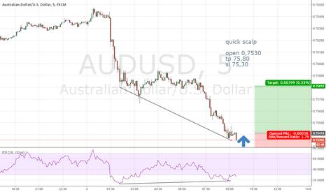 AUDUSD: quick scalp for 5 min chart