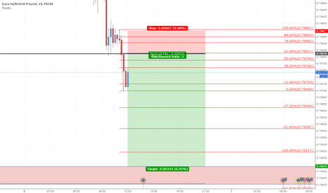 EURGBP: EUR GBP Intraday short
