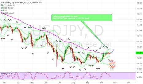 USDJPY: USD/JPY to retest 3 month high