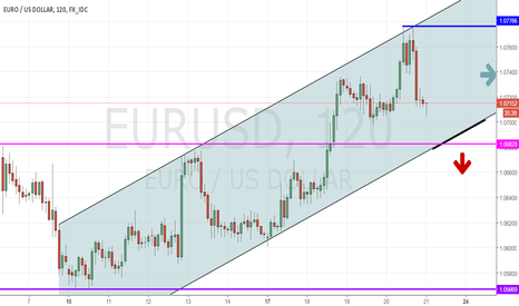 EURUSD: EUR/USD_2017/04/21