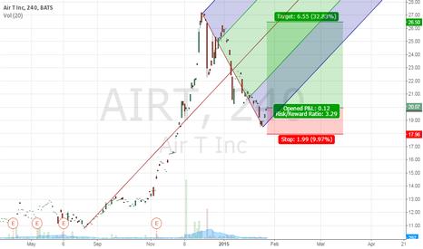AIRT: Long AIRT.