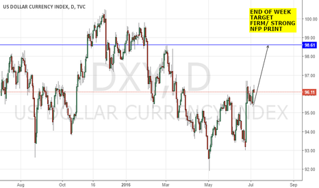 DXY: DXY/ USD: FOMC MINUTES & FED TARULLO/ DUDLEY SPEECH HIGHLIGHTS