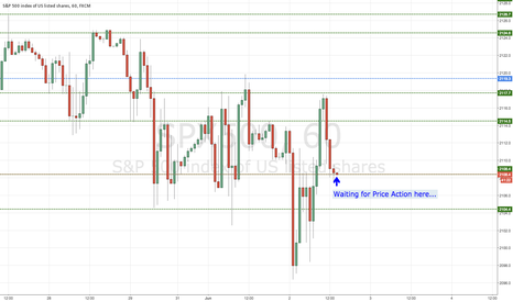 SPX500: PASR - the only way that works for me
