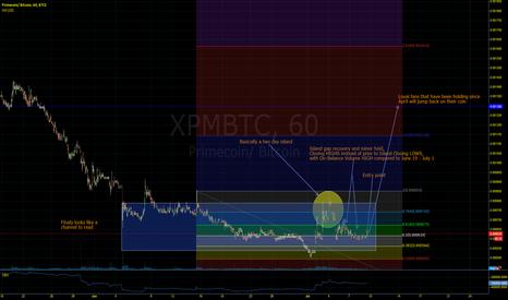 XPMBTC: XPM/BTC Primecoin faithful to the rescue