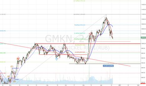 GMKN: Можно начинать подбирать.