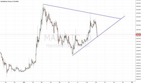 MAIDBTC: MAID BTC (2)