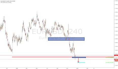 EURUSD: $EURUSD - still bearish (4 hours chart update)