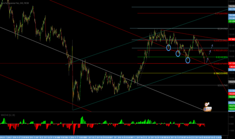 EURJPY: EJ to the upside