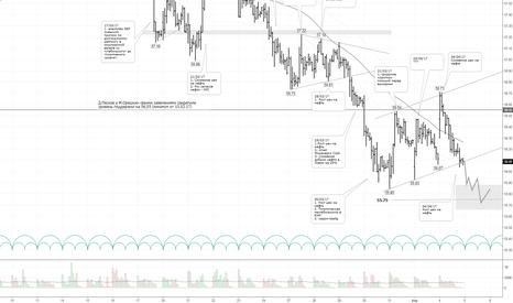 USDRUB_TOM: Рубль нацелен на обновление максимума против доллара США