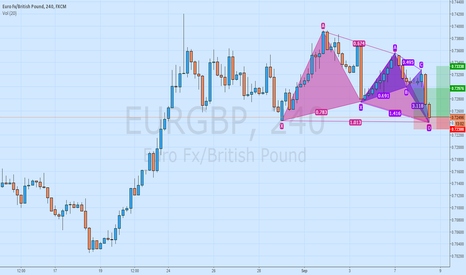 EURGBP: Bullish Gartley and Butterfly for Day Trade