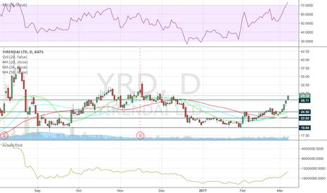 YRD: Boom!