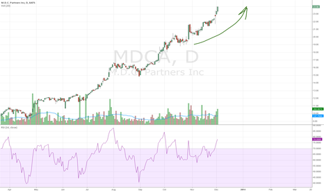 MDCA: 100% technical buy signals