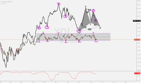 XOI: OIL INDEX или как предсказать движение нефти 19.09