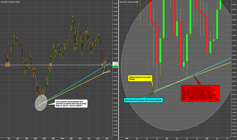 EURUSD: TRENDLINERS OUT THERE! THE EURO IS NOT OUT OF THE WOODS YET!