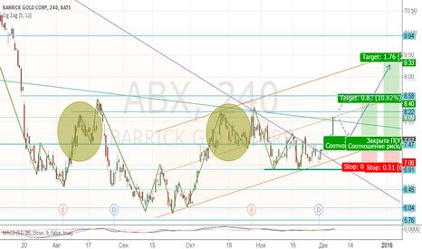 ABX: ABX