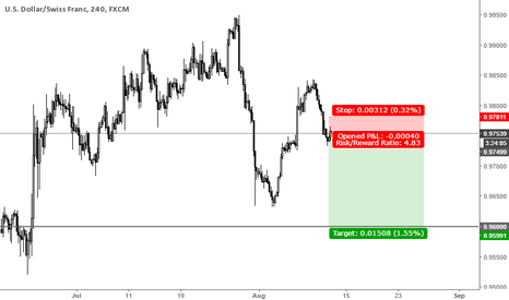 USDCHF: USDCHF Market Analysis and Trading Tips 11th August 2016